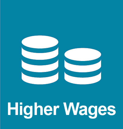 Higher Wages